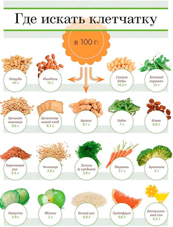 перечень продуктов вызывающих аллергию
