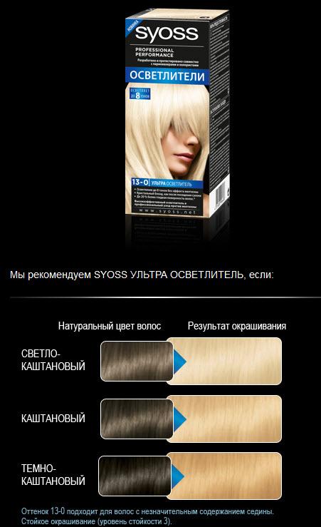 Светлая краска для волос